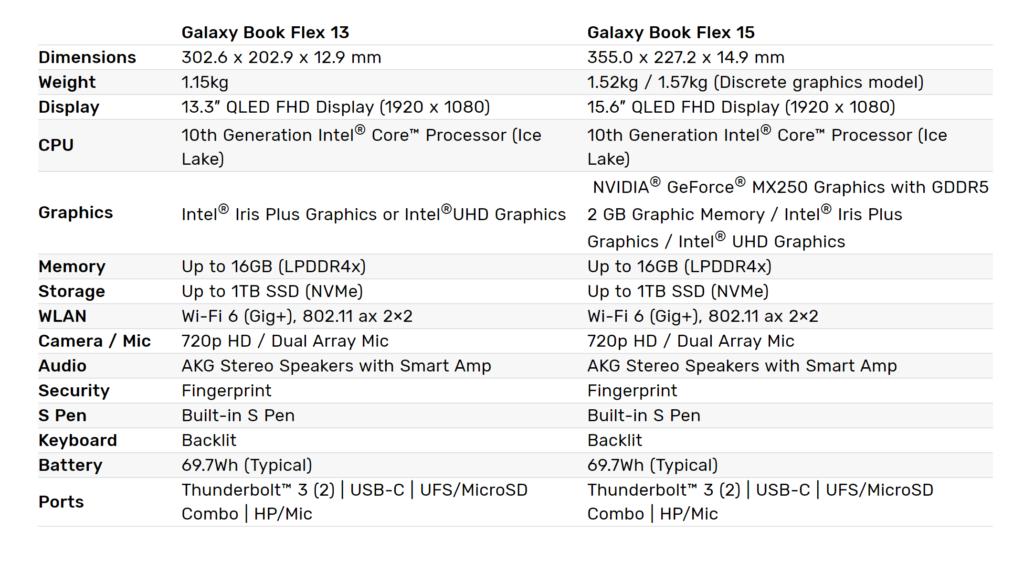 Samsung Galaxy Book Flex_Variants