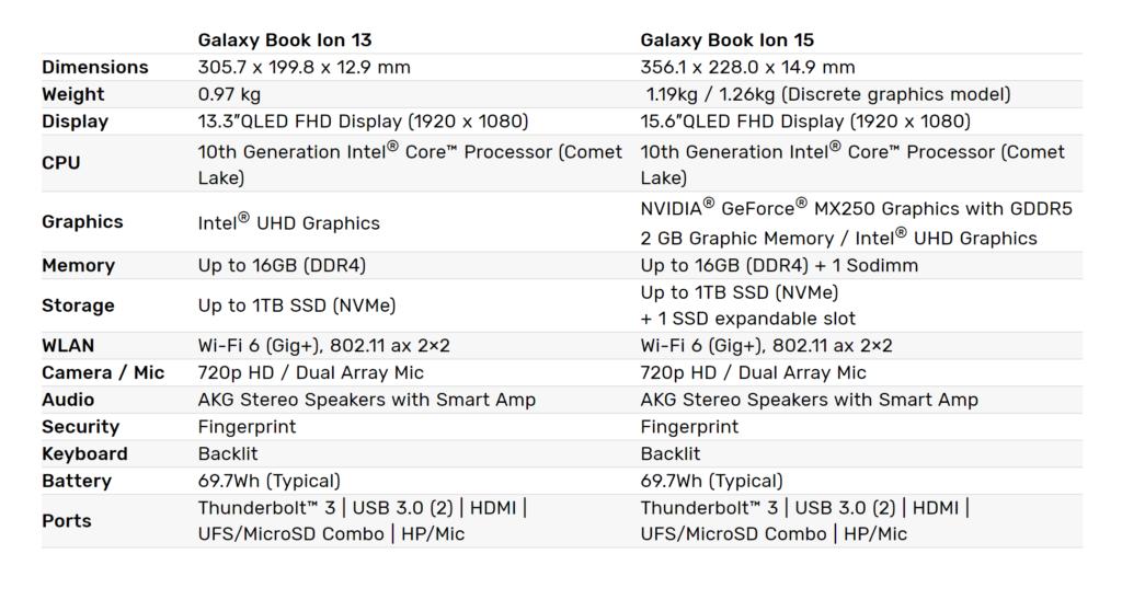 Samsung Galaxy Book Ion_Variants
