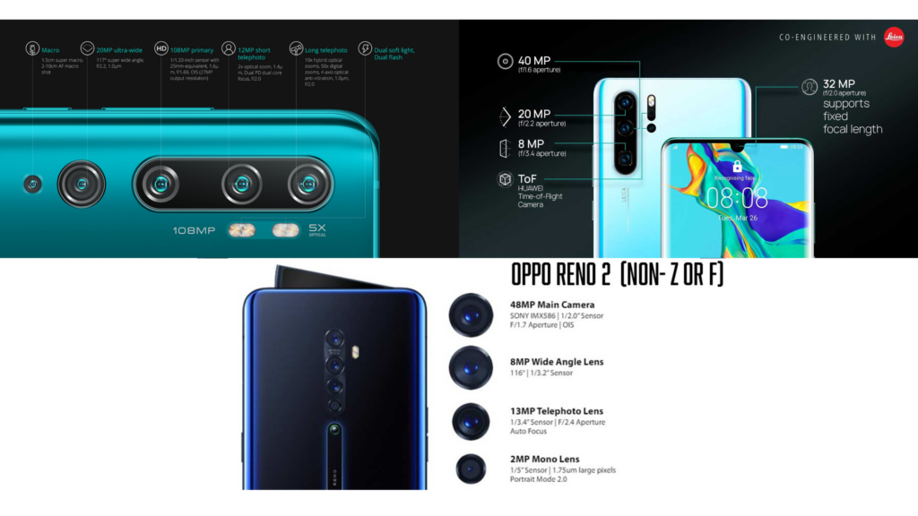 Xiaomi Note 10 vs. Huawei P30 Pro vs. Oppo Reno 2_camera comparison